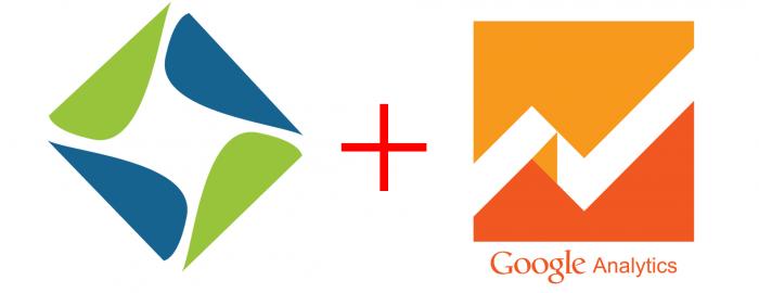 Dakno + Google Analytics