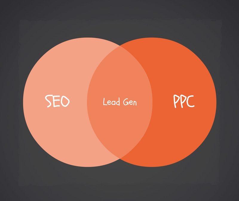 SEO and PPC Compare and Contrast Dakno